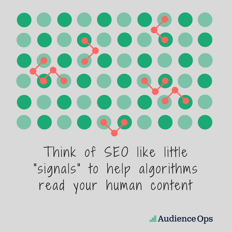 Canva Graphic_SEO and Content