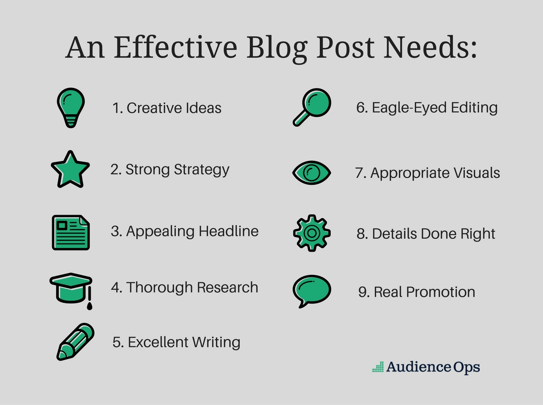 Audience Ops_Effective Blog Post Graphic