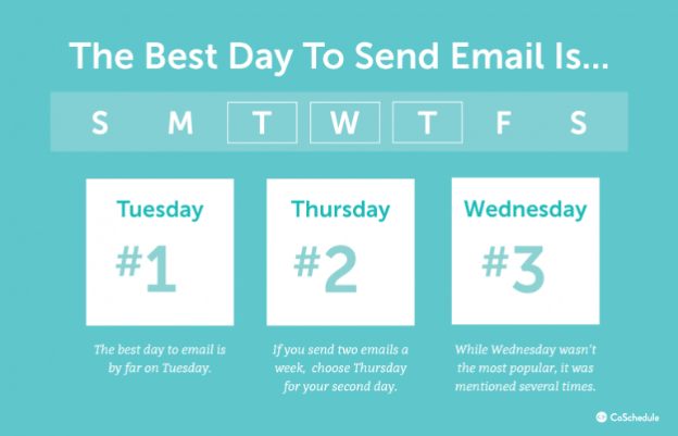 8-coschedule-send-times