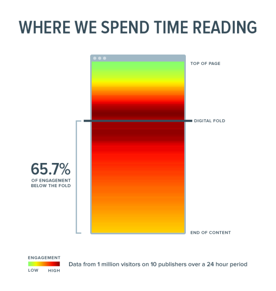 engagement-scroll-graphic